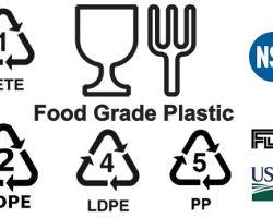 พลาสติกที่ปลอดภัยสำหรับอาหารและเครื่องดื่ม (Food Grade Plastics)