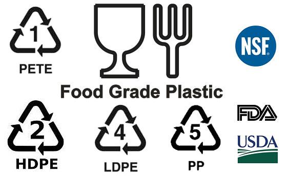 ผลการค้นหารูปภาพสำหรับ FOOD GRADE PLASTICS